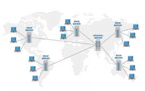 diagram cara kerja CDN Network hosting seperti cloudflare