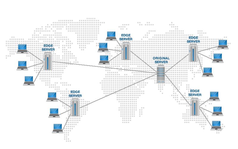 cara kerja CDN cloudflare dalam mengantarkan content