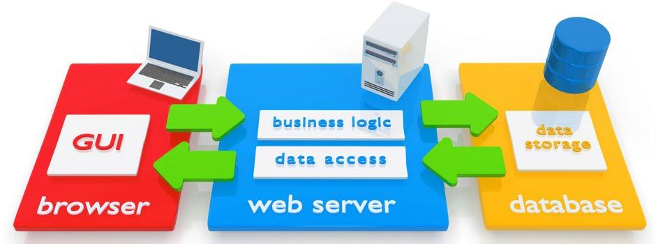 alur kerja aplikasi berbasis website