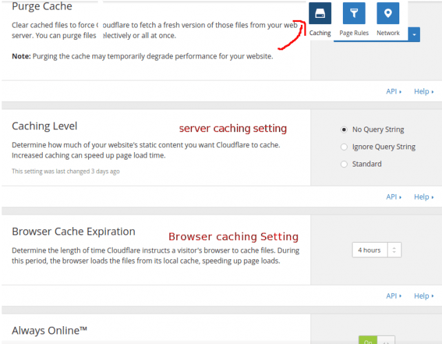 server caching dan browser caching menggunakan cloudflare CDN