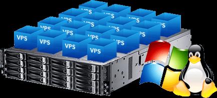 Hosting VPS Linux dan Windows