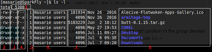 penjelasan attribut permission pada linux files