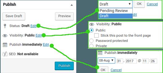 cara memposting artikel menggunakan wordpress