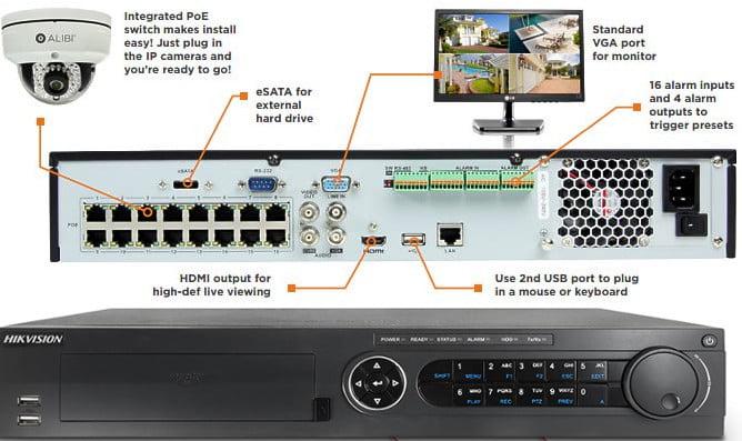 nvr cctv didesain khusus untuk menerima gambar dai IP Kamera menggunakan jaringan komputer dan internet