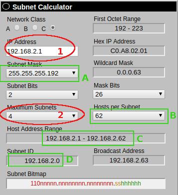 membagi network menjadi 4 subnetwork dan menghitung host address