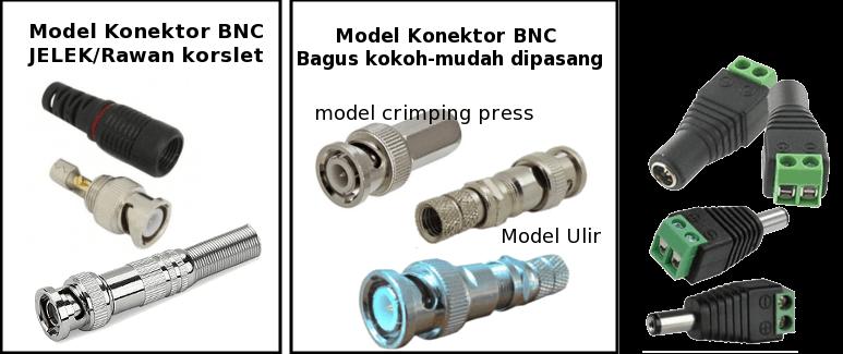 jenis konektor BNC untuk CCTV yang bagus