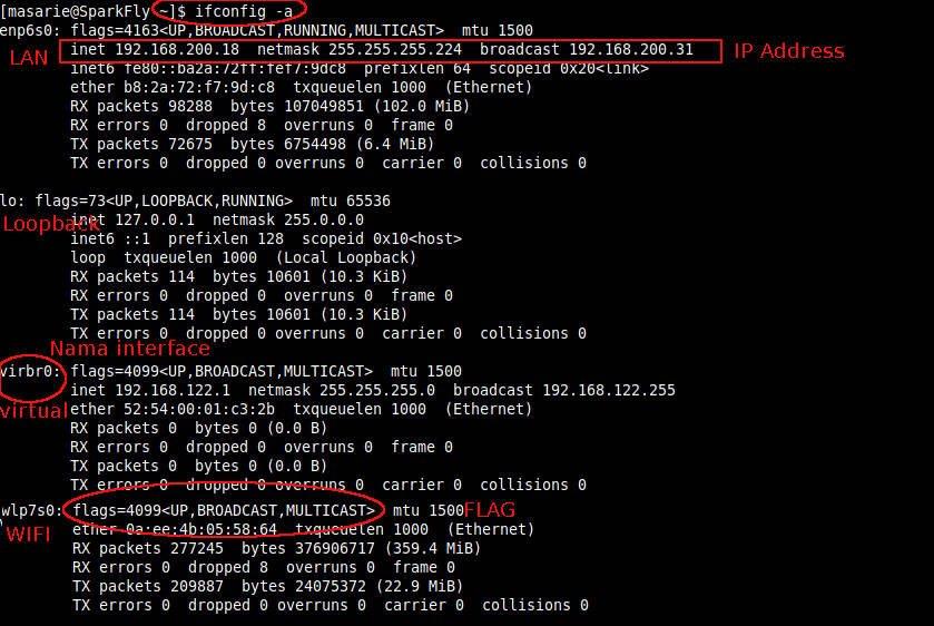 informasi network interface mengugnakan perintah linux