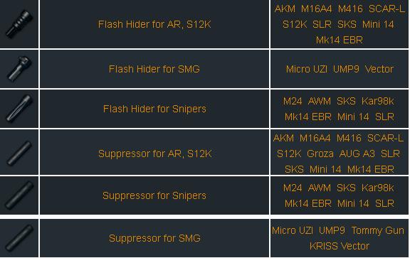moncong senjata PUBG mobile