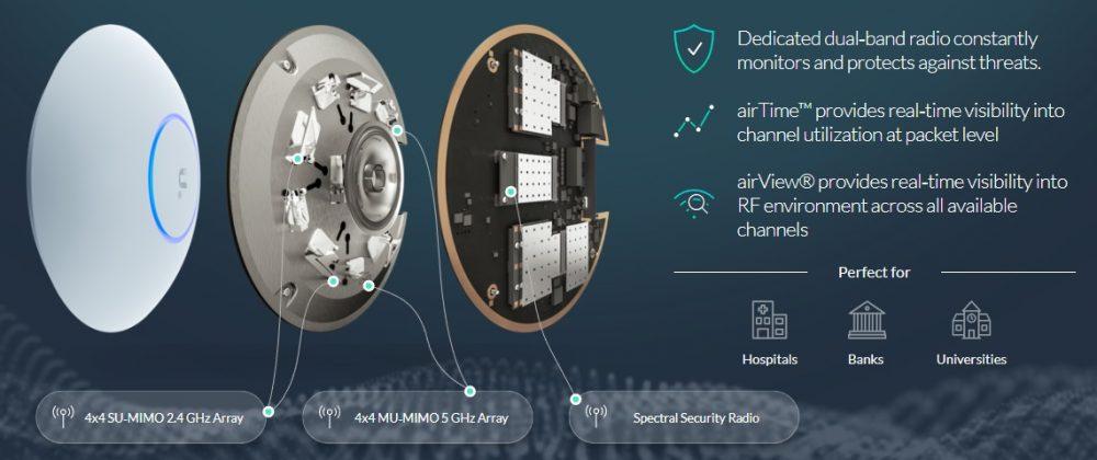 Unifi untuk keamanan data SHD