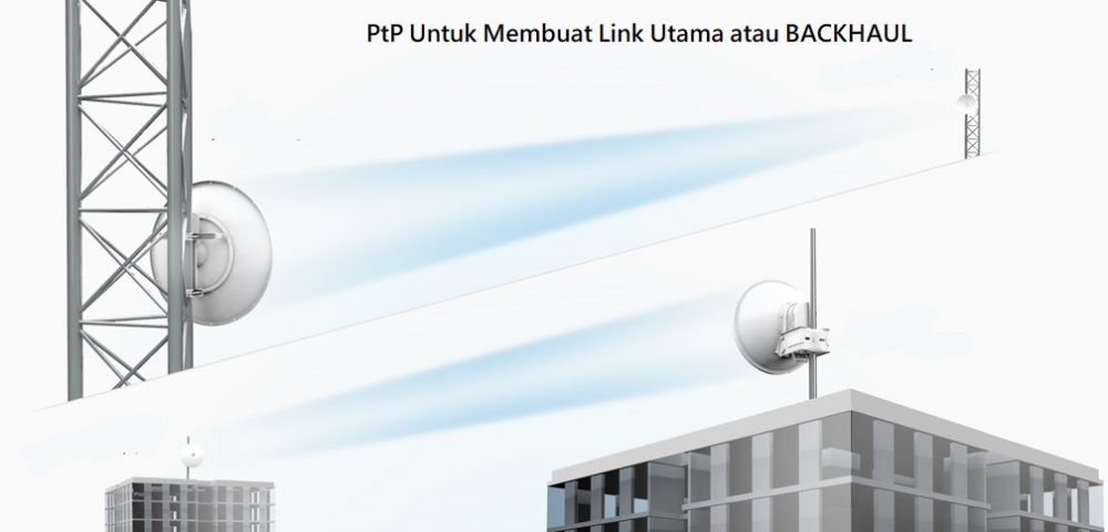 radio wireless untuk membuat koneksi utama PtP