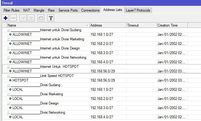 adress list untuk mengontrol komputer network