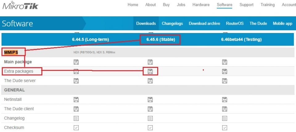 cara mendownload ntp client dan userman untuk mikrotik