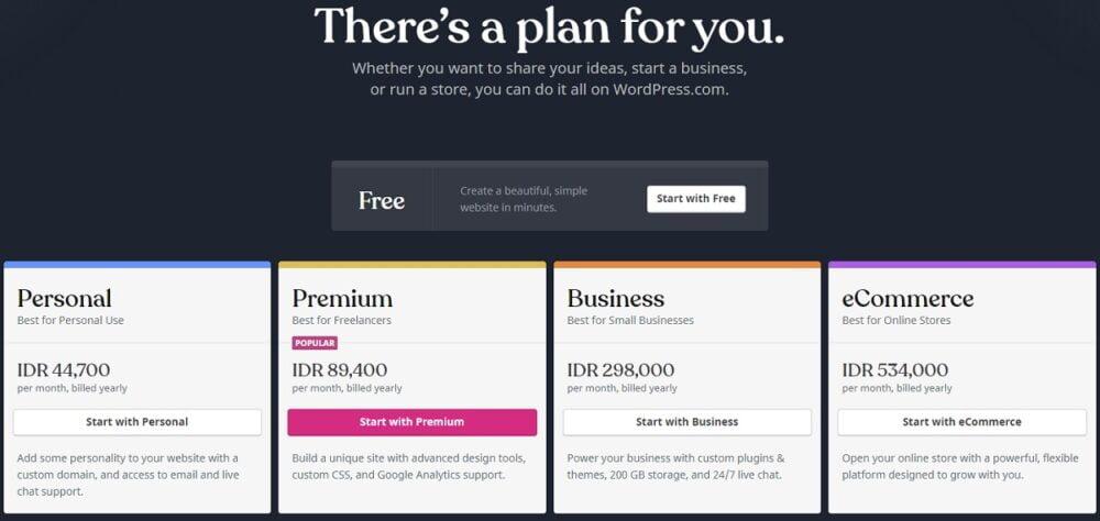 layanan premium wordpress.com