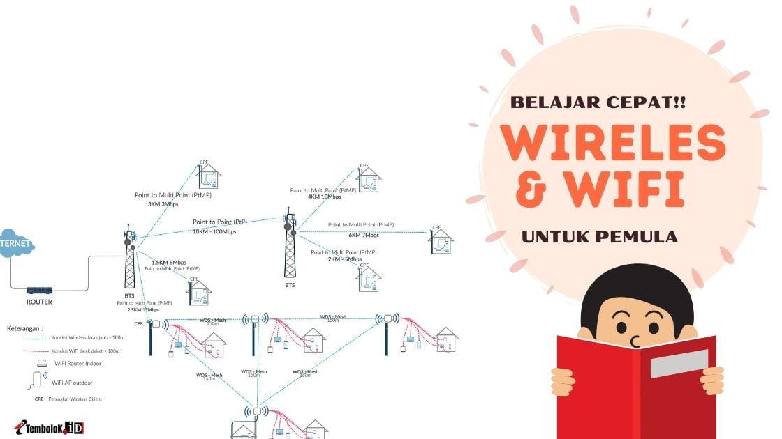belajar jaringan wireless dasar