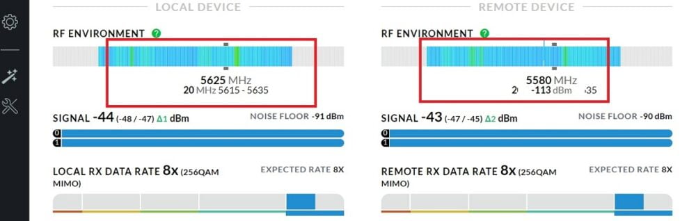 melihat spektrum frekuensi channel yang kosong