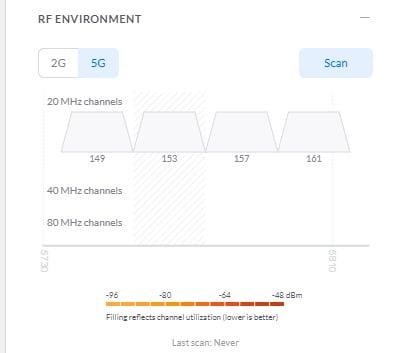 channel wifi pada frekuensi 5GHz